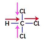 Vetores momento dipolar no triclorometano