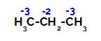 Distribuição das cargas em cada átomo de carbono do propano