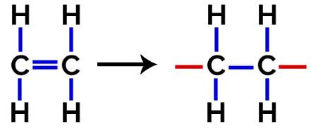 Equação de formação do polietileno