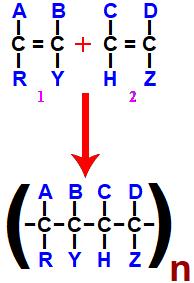 Equação que representa uma reação de polimerização