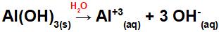 Equação da dissociação da base com alumínio em meio aquoso