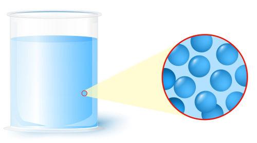 Representação da organização das partículas no estado líquido