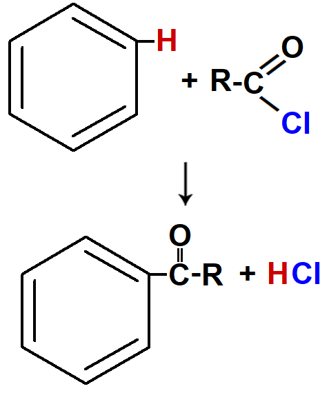 Equação representando a acilação do benzeno
