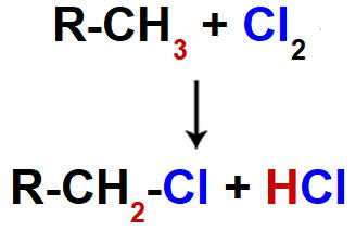 Equação representando a halogenação de um alcano qualquer