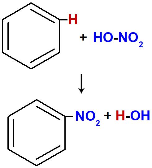 Equação representando a nitração do benzeno