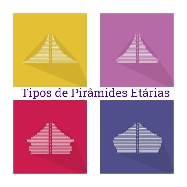 Existem quatro tipos principais de pirâmides etárias com características específicas que refletem uma determinada dinâmica da população em análise.