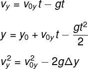 Equações de lançamento vertical